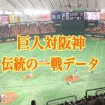 巨人対阪神伝統の一戦をデータで振り返る!対戦成績は巨人優位!